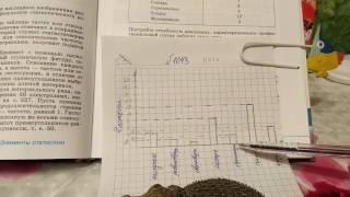1043 Алгебра 8 класс постройте столбчатую диаграмму характеризующую профессиональный состав рабочих