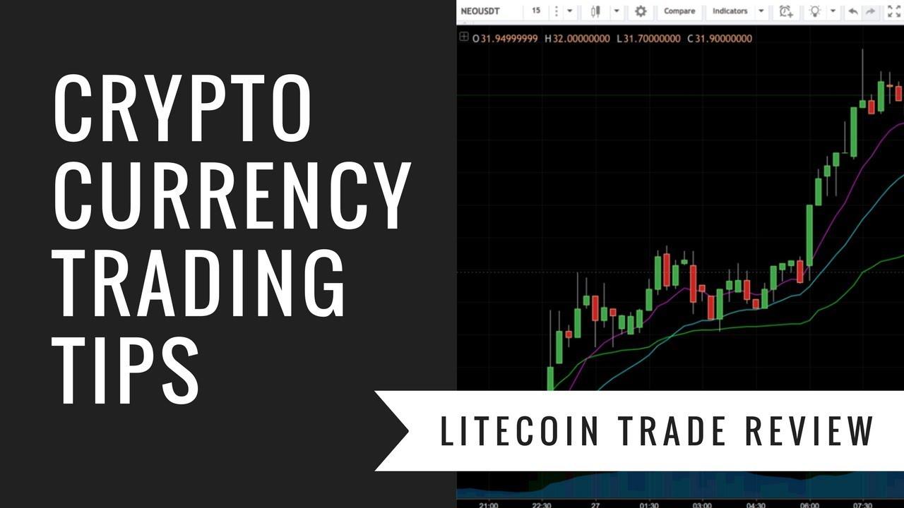 Litecoin - LTC/USD profiel