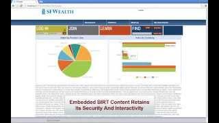 Embedding BIRT Data Visualization Dashboards