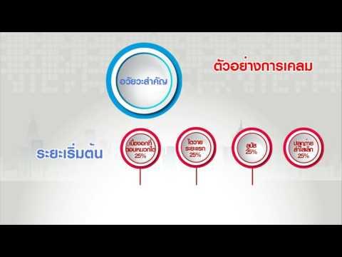 ประกันสุขภาพ จากกรุงไทย-แอกซ่า