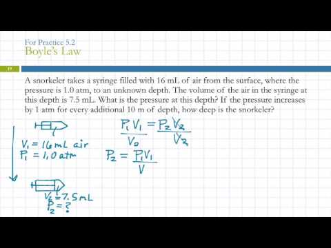 5.3 The Simple Gas Laws: Boyle's Law, Charles's Law, & Avogadro's Law