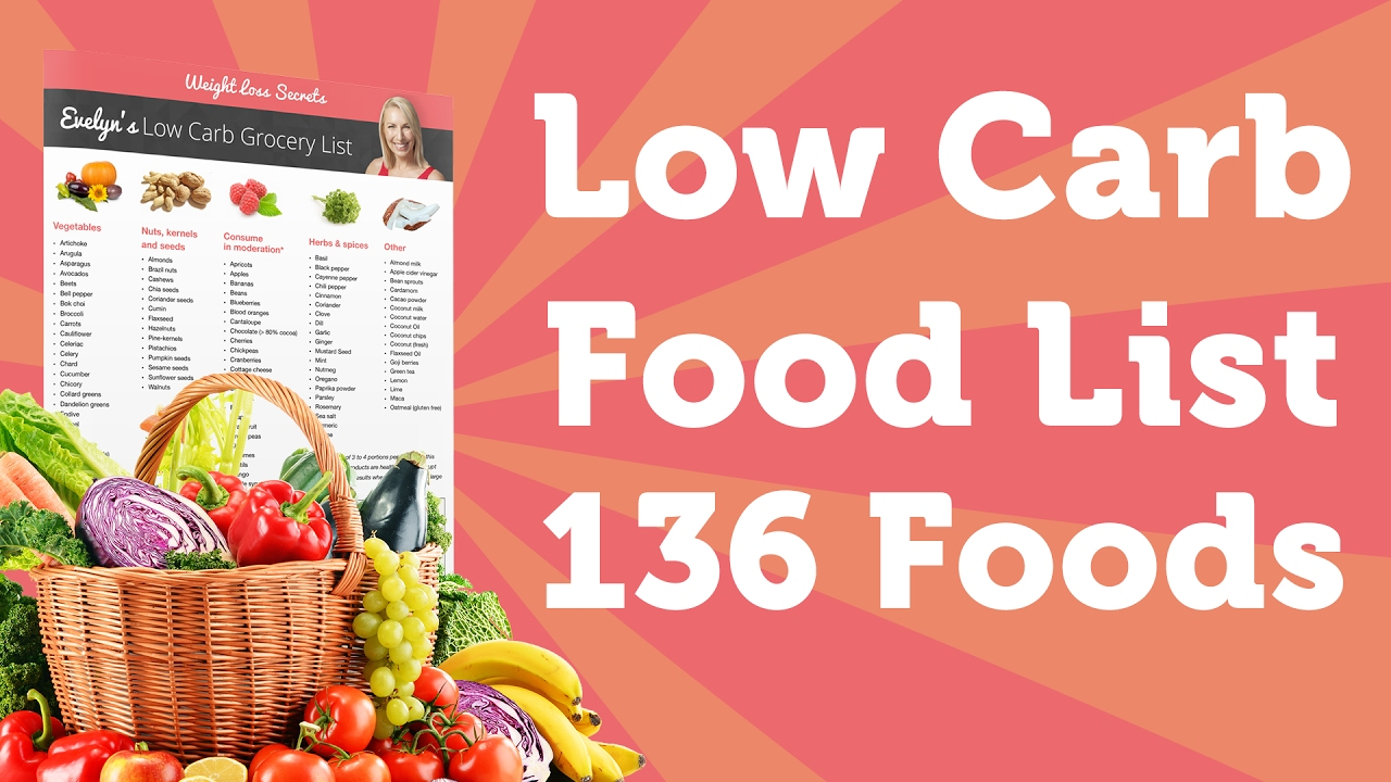 graphic regarding No Carb Food List Printable referred to as Small Carb Food Listing (Printable) - 136 Food items In direction of Eliminate Pounds Quick