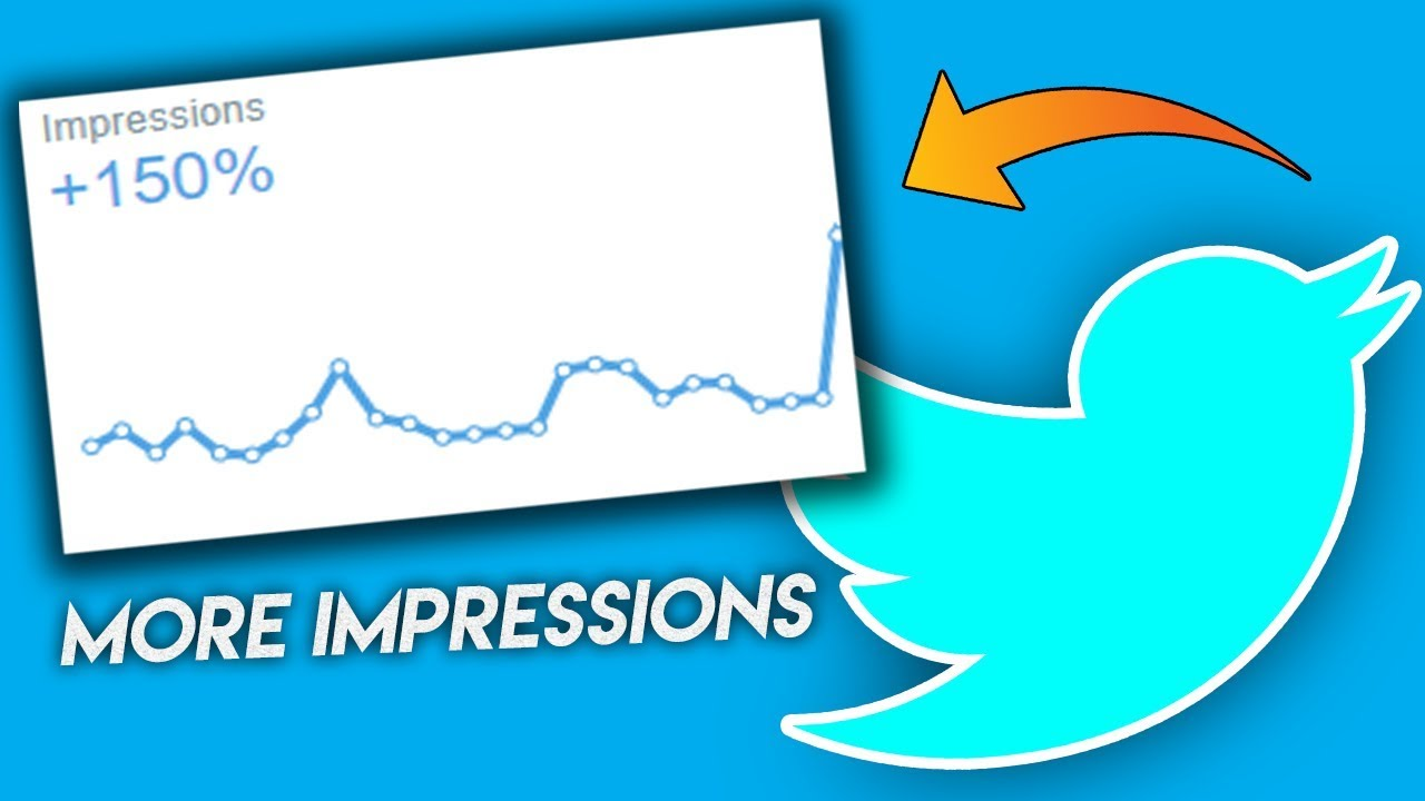 Image result for twitter impressions