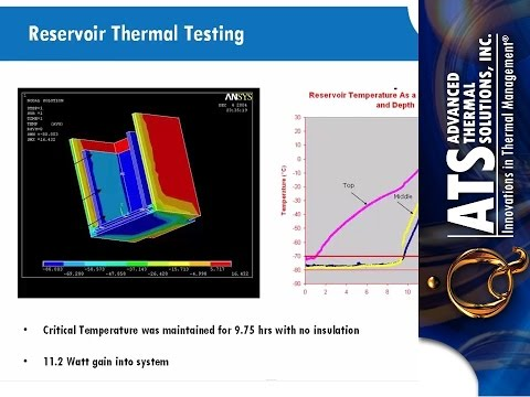 Thermal Management in Medical Diagnostic Equipment