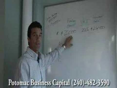Merchant Cash Advance - Simple Whiteboard Example
