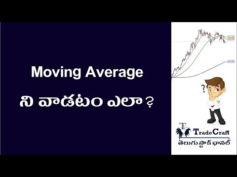 How to use moving average in telugu