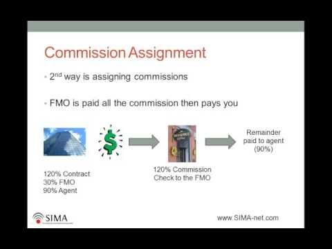 Choosing a FMO