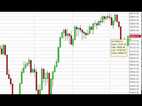 FTSE 100 Technical Analysis for March 17 2015 by FXEmpire.com