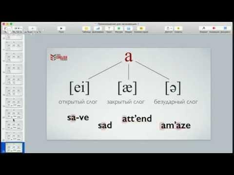 Английский язык для детей - Онлайн уроки, кроссворды