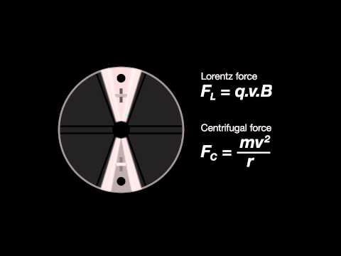 BIOIMG101 6.2.6a Cyclotron