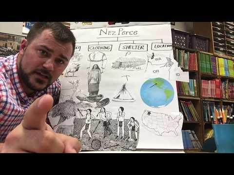 Native Americans - Nez Perce - Elementary #socialstudies Educational Video For Kids