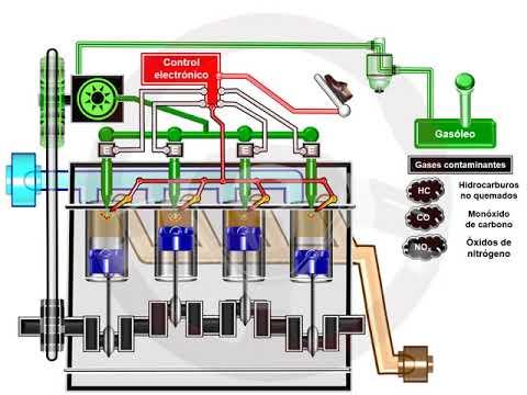 ASÍ FUNCIONA EL AUTOMÓVIL (I) - 1.13 Alimentación y encendido del motor diésel (8/13)