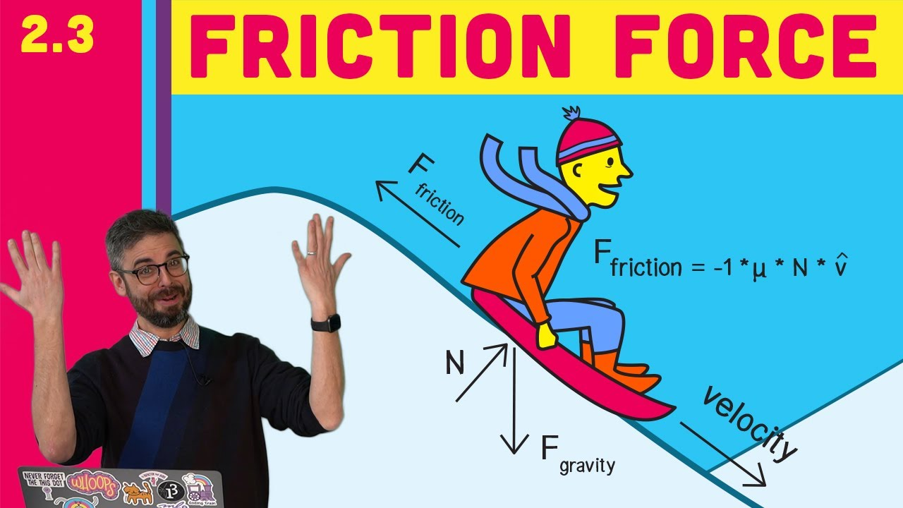 2.3 Friction Force - The Nature of Code