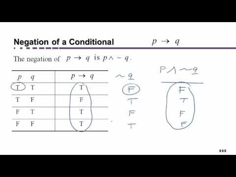 QRMS - Conditional & Circuits
