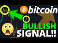 When will Bitcoin reach $10,000?