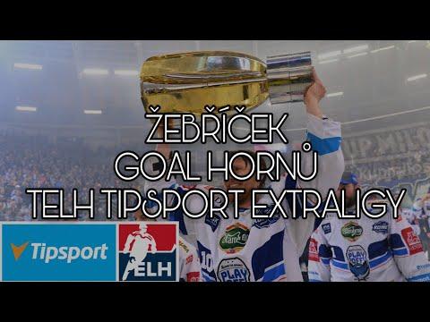 NHL 20 | Soupisky všech týmů Extraligy | PS4 from YouTube · Duration:  17 minutes 41 seconds