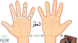 Download How to perform Dhikr / Tasbih
