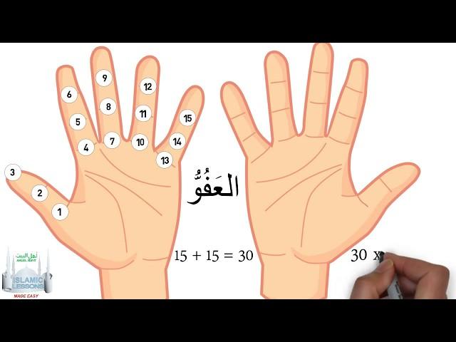 How to perform Dhikr / Tasbih