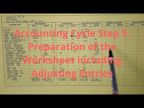 Basic Accounting | Accounting Cycle Step 5. Preparation Of Worksheet (Part 1)