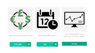 Successful Forex Machine Learning Prediction - Live Binary Trades