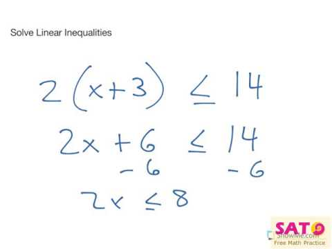 Solving Linear Inequalities - YouTube