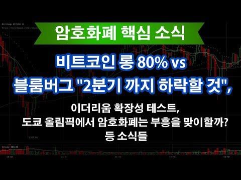 1월7일) 비트코인 롱 80% vs 블룸버그