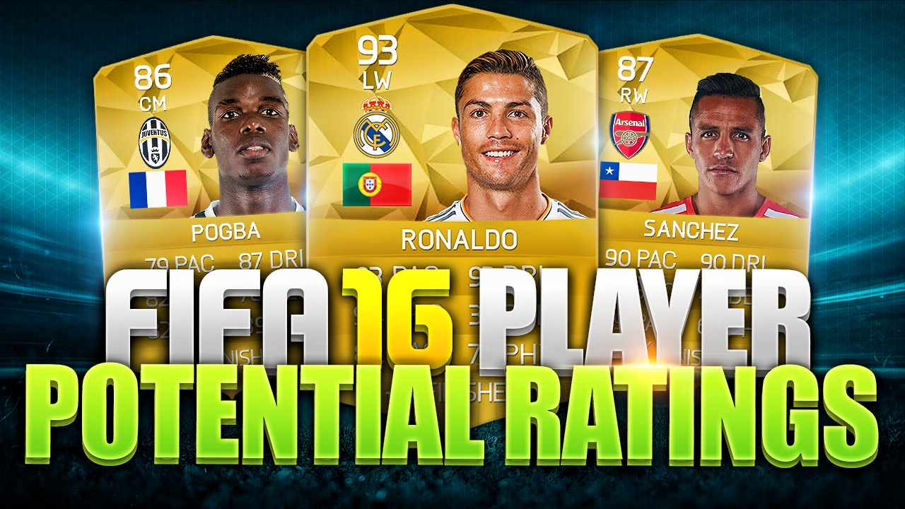 Fifa 16 Player Potential