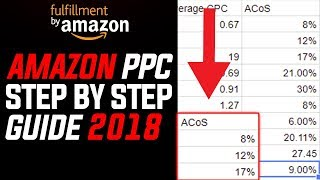Make SALES From The START | AMAZON PPC STEP BY STEP GUIDE 2018