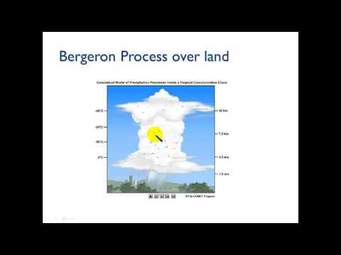 Ch. 5 - Bergeron Process & Collision/Coalescence Process