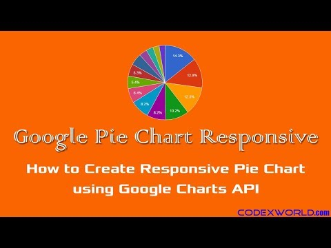 Make Responsive Pie Chart With Google Charts