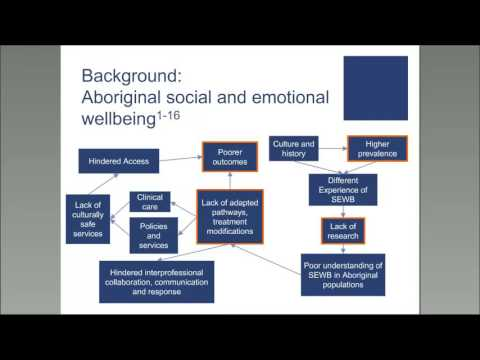 Improving social and emotional wellbeing among Aboriginal young people in Australia