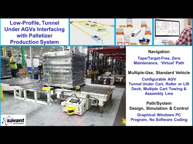 SAVANT AGV/AGC System - Tape/Target-Free Roller Deck Application