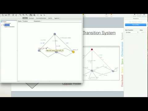 Modeling a Cyber Physical System with Uppaal