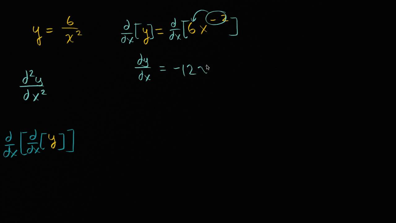 Second derivatives (video) | Khan Academy