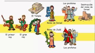 Video ETAPAS DE LA HISTORIA D LA SALVACION download MP3, 3GP, MP4, WEBM, AVI, FLV Oktober 2018