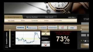 Best Binary Options Trading Strategies 2014 | Top Currency Trading Strategy Pro Trader Use