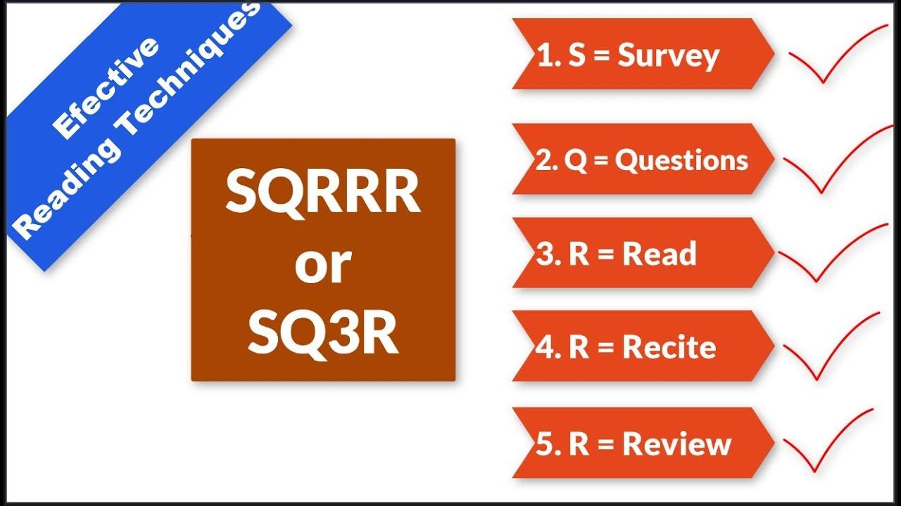 SQRRR Effective Reading Techniques - YouTube