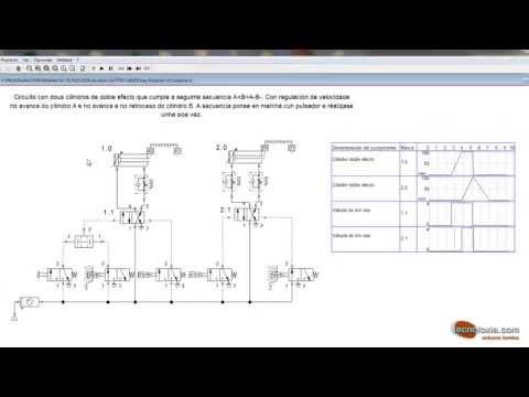 Bizagi Tutorial Modelo de Proceso from YouTube · Duration:  15 minutes 19 seconds