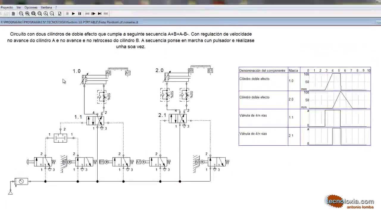 Circuito Neumatico Basico : Circuito neumático a b a b con fluidsim youtube