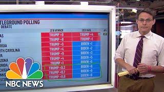 How The First Debate, Trump's Coronavirus Diagnosis Impacted Polls    NBC News NOW