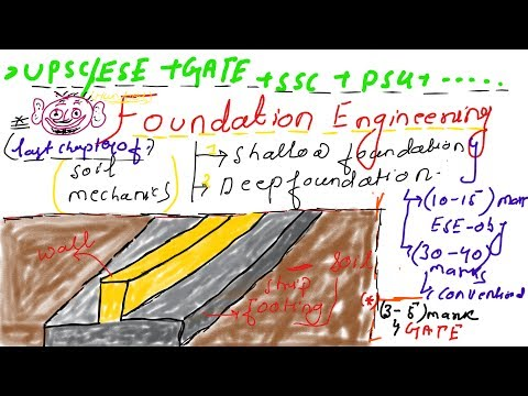 FOUNDATION ENGINEERING PART2 TYPES OF SHEAR FAILURE, GENERAL,LOCAL AND PUNCHING