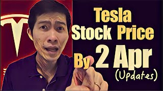 Tesla Stock Price (TSLA) Prediction via Technical Analysis This Week | Best Stocks To Buy Now [EP14]