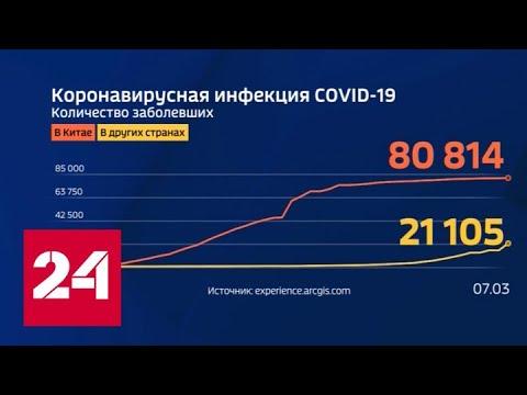 Коронавирус меняет планы всего мира - Россия 24