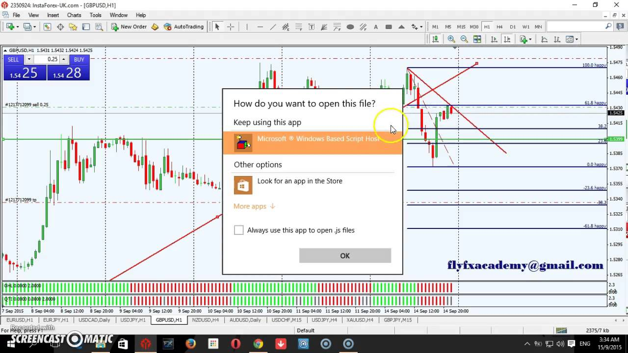 Forex entry point strategy