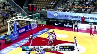 Gilas Pilipinas vs Iran   2015 William Jones Cup   Sept  3, 2015 Highlights   YouTube