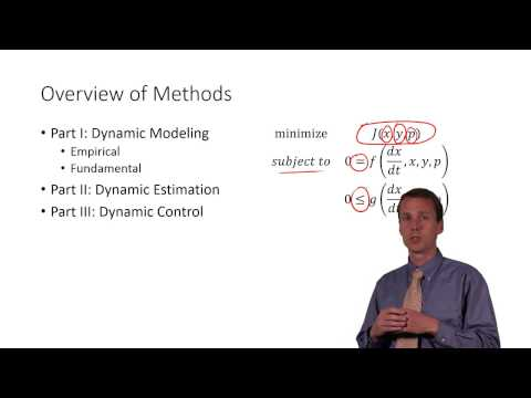 Dynamic Optimization Online Course