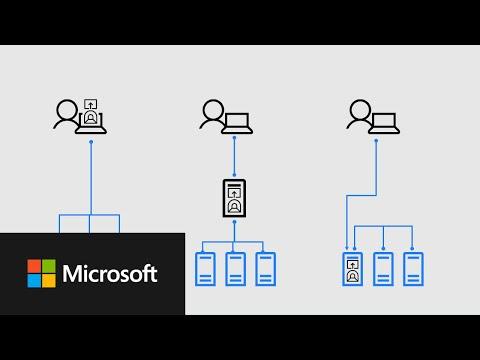 Windows Admin Center | Microsoft Docs