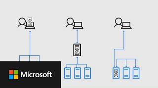 Introduction to Windows Admin Center