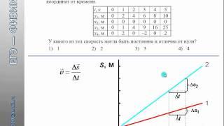ЕГЭ физика A1. Механика. Кинематика.
