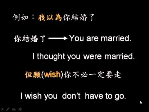 用邏輯學文法, 用邏輯表達英文
